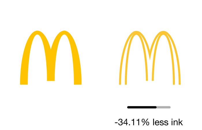 Как изменились логотипы известных брендов с целью сэкономить чернила